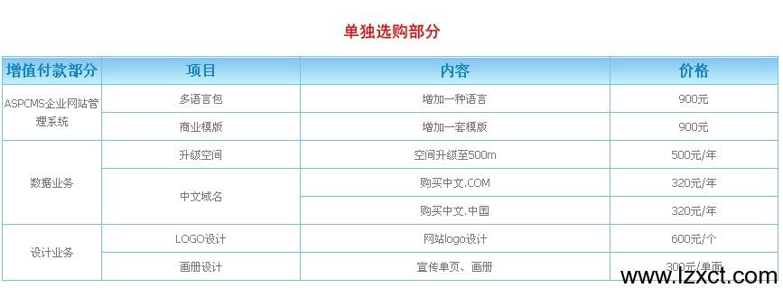 网站建设单选服务包